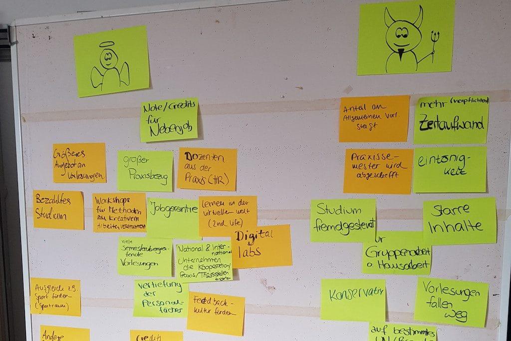 New Work Design Thinking – 3
