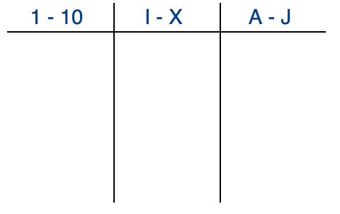 Fokussierungsspiel – Tabelle