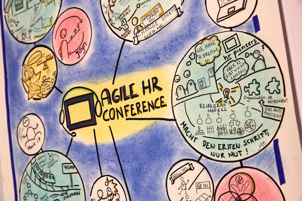 Einblicke Agile HR Conference 2020 – Bild 213